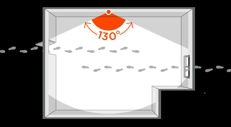 Illustration Détecteur de mouvement